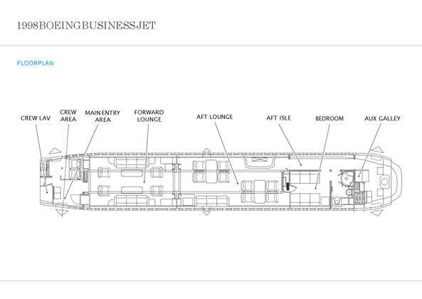 Boeing BBJ-01.21.20_Page_3.png