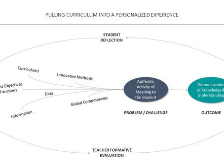 Pulling Curriculum into...