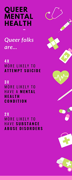 Queer Mental Health Infographic (1).png