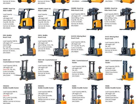 EKKO's New Sales Sheet