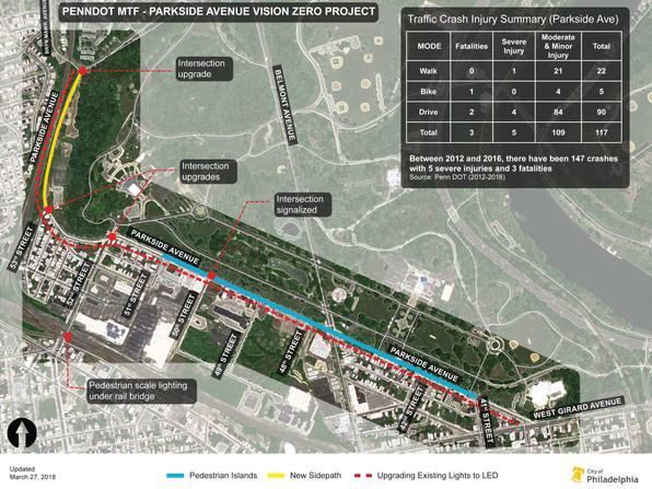 Parkside Avenue Corridor Project