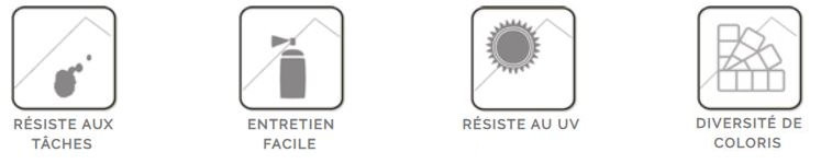 caractéristiques du plan de travail stratifié