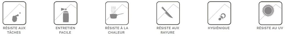 caractéristique plan de travail céramique