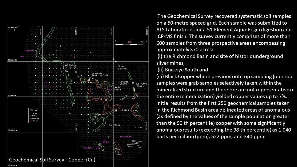 Copper slide 7.png