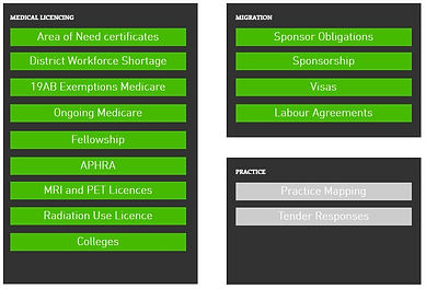advice4doctors employers.JPG