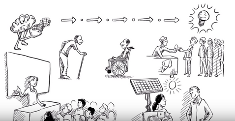 Video : An introduction to Design Thinking