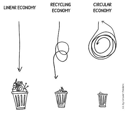 Circular Economy white.png