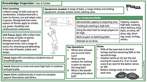 Year 6 - Cricket.jpg