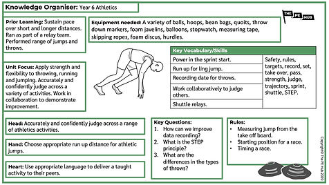 Year 6 - Athletics.jpg