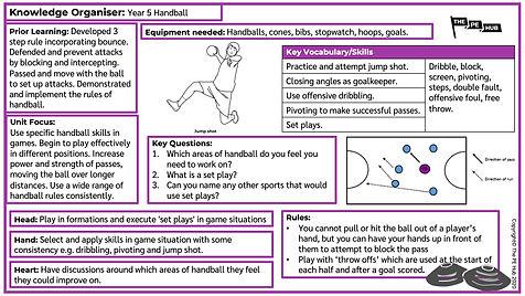 Year 5 - Handball.jpg