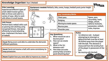 Year 3 - Netball.jpg