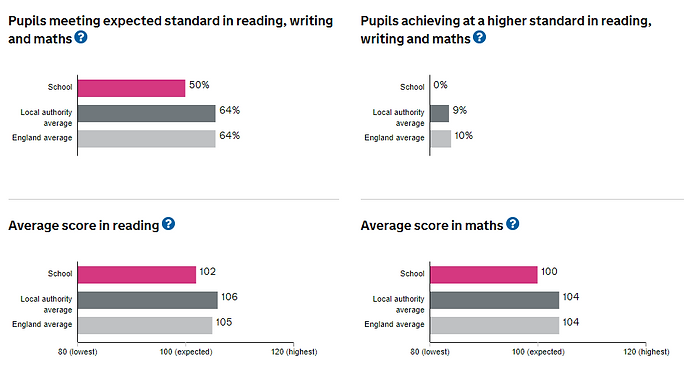 Average scores.PNG