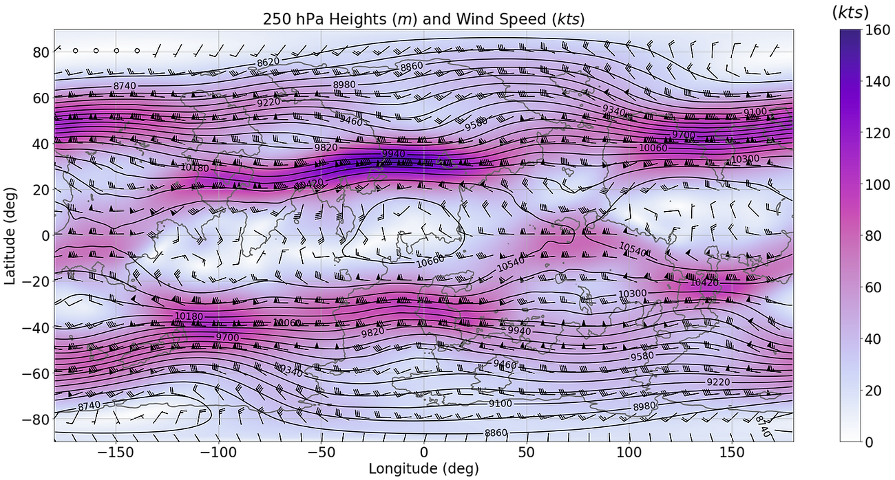 wind_250hPa.png
