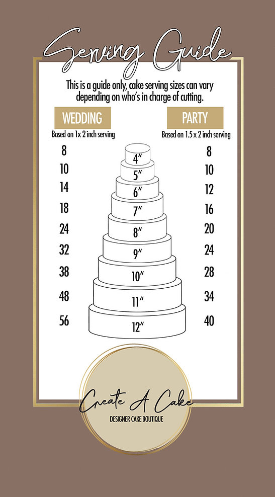 cake_serving_guide