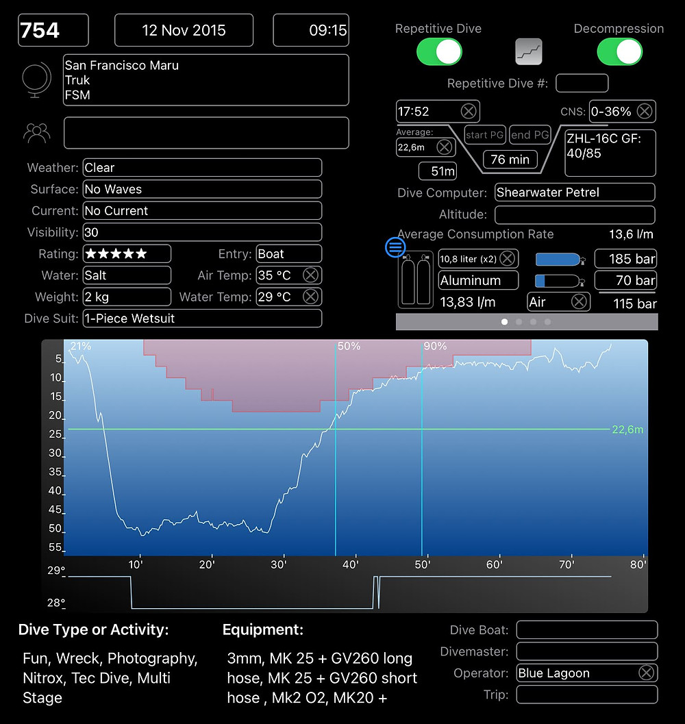 Logbook Digital - com dados de mergulho do computador