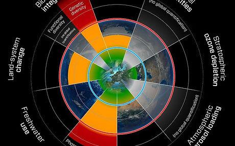 planet boundaries.jpg