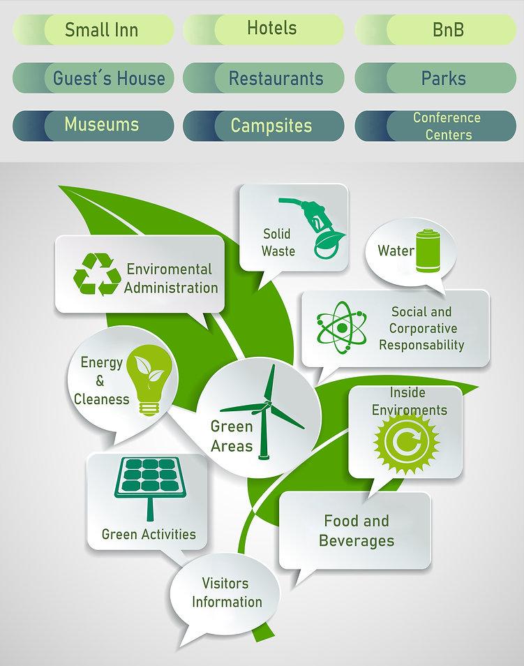 Green Key Infographic EN.jpg