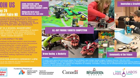 3rd Annual New Brunswick Maker Faire