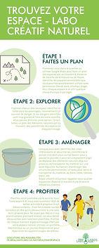 FR _Find Your Natural Maker Space.jpg