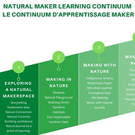 Natural Learning Continuum