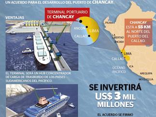 Aprobación de MEIA permitirá avanzar trabajos en puerto de Chancay.