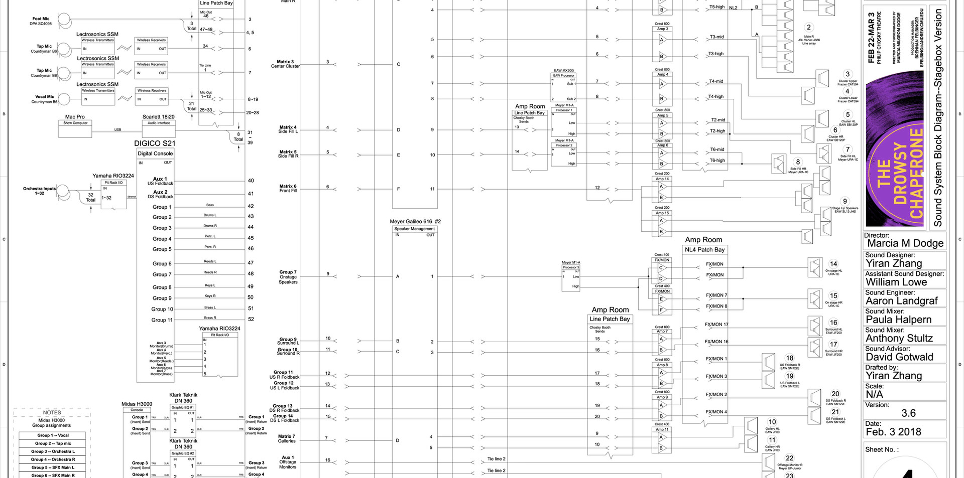 [Drowsy] Sound System Block Diagram