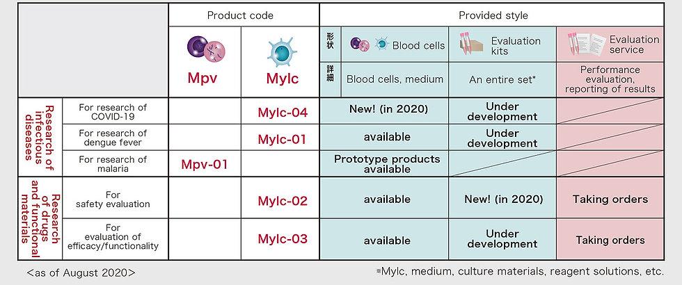 products03-en.jpg