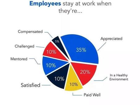 L'importance de la reconnaissance au travail