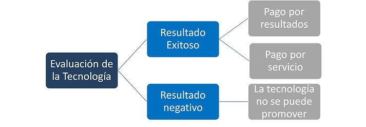 evaluacion.jpg