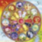 Astrologia12mandamientos.jpg