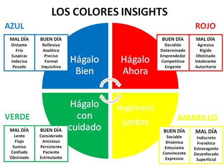 El Método de los 4 Colores