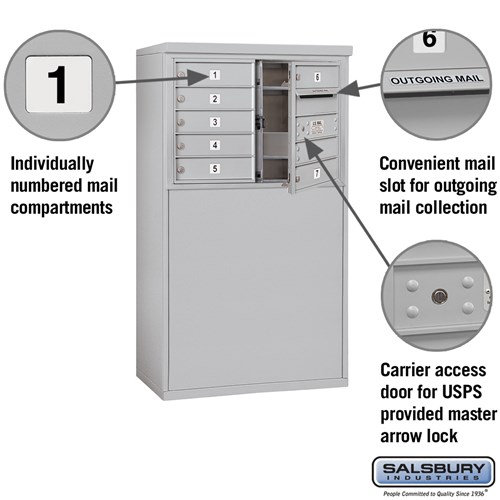 Free-Standing 4C Horizontal Mailbox ADA Height Compliant Unit 3905D-07AFU