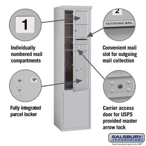 Free-Standing 4C Horizontal Mailbox ADA Height Compliant Unit 3912S-02AFU