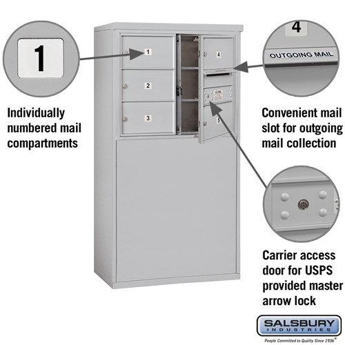 Free-Standing 4C Horizontal Mailbox ADA Height Compliant Unit 3906D-05AFU