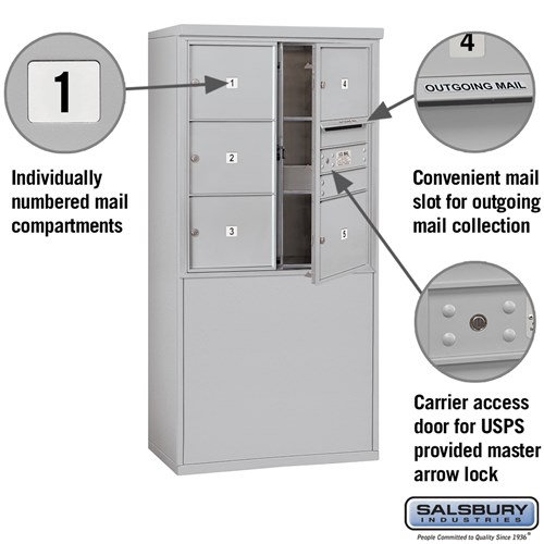 Free-Standing 4C Horizontal Mailbox ADA Height Compliant Unit 3909D-05AFU