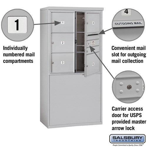 Free-Standing 4C Horizontal Mailbox ADA Height Compliant Unit 3909D-06AFU