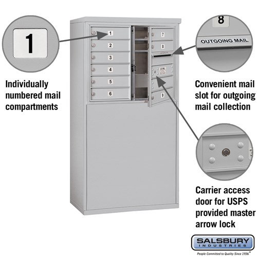 Free-Standing 4C Horizontal Mailbox ADA Height Compliant Unit 3906D-09AFU
