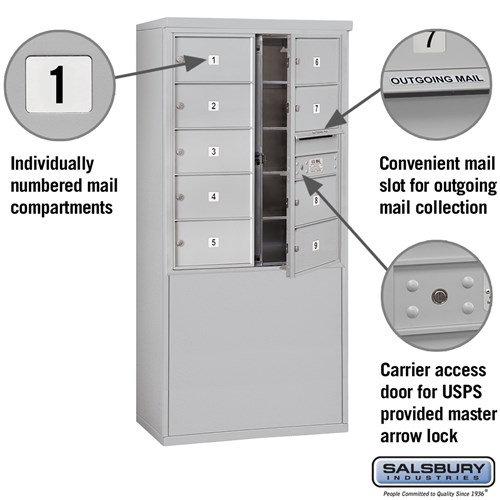 Free-Standing 4C Horizontal Mailbox ADA Height Compliant Unit 3910D-09AFU