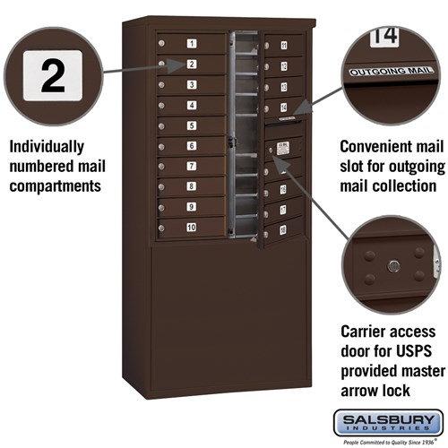 Free-Standing 4C Horizontal Mailbox ADA Height Compliant Unit 3910D-18ZFU
