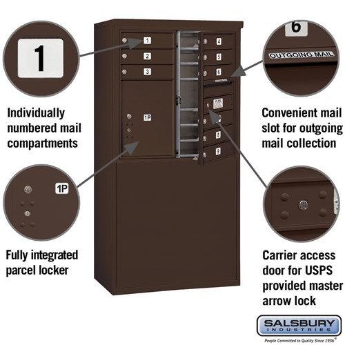 Free-Standing 4C Horizontal Mailbox ADA Height Compliant Unit 3908D-09ZFU