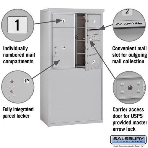 Free-Standing 4C Horizontal Mailbox ADA Height Compliant Unit 3908D-04AFU