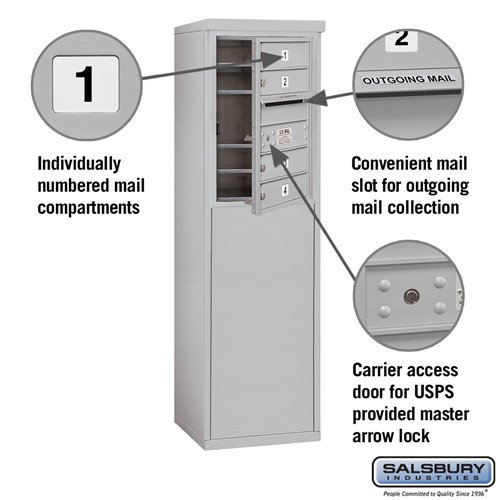 Free-Standing 4C Horizontal Mailbox ADA Height Compliant Unit 3906S-04AFU