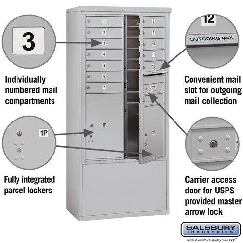 Free-Standing 4C Horizontal Mailbox ADA Height Compliant Unit 3913D-13AFU