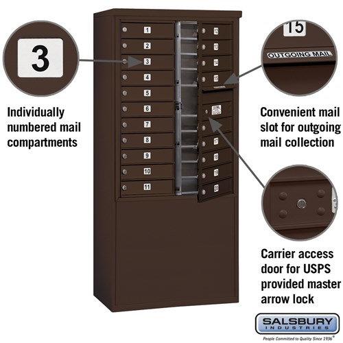 Free-Standing 4C Horizontal Mailbox ADA Height Compliant Unit 3911D-20ZFU
