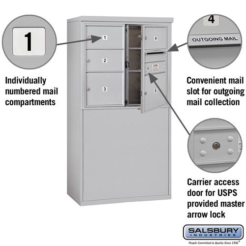 Free-Standing 4C Horizontal Mailbox ADA Height Compliant Unit 3907D-05AFU