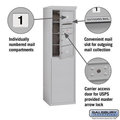 Free-Standing 4C Horizontal Mailbox ADA Height Compliant Unit 3908S-03AFU