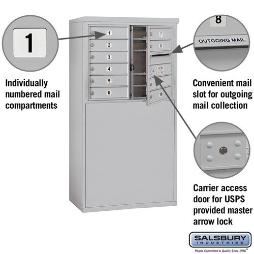Free-Standing 4C Horizontal Mailbox ADA Height Compliant Unit 3906D-10AFU