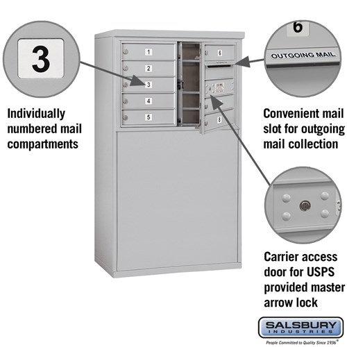 Free-Standing 4C Horizontal Mailbox ADA Height Compliant Unit 3905D-08AFU