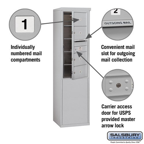 Free-Standing 4C Horizontal Mailbox ADA Height Compliant Unit 3910S-04AFU
