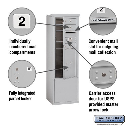 Free-Standing 4C Horizontal Mailbox ADA Height Compliant Unit 3910SX-03AFU